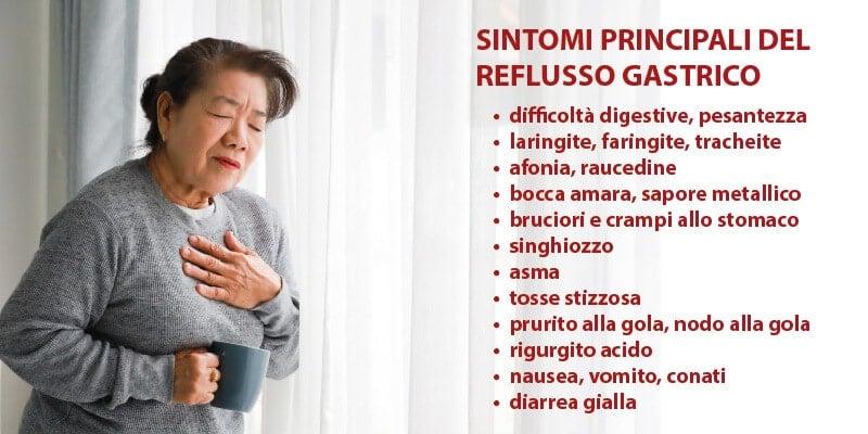 Sintomi del reflusso gastroesofageo